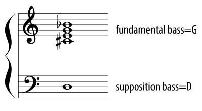 BWV565.jpg