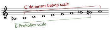 B-Prokofiev.jpg