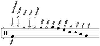 KYLYN-Drums-Score.jpg