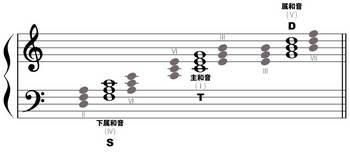 para_chord.jpg